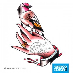 Tatto idea hand10 250x250 Disegni Tattoo   Mani